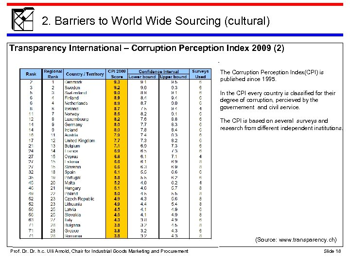 2. Barriers to World Wide Sourcing (cultural) Transparency International – Corruption Perception Index 2009