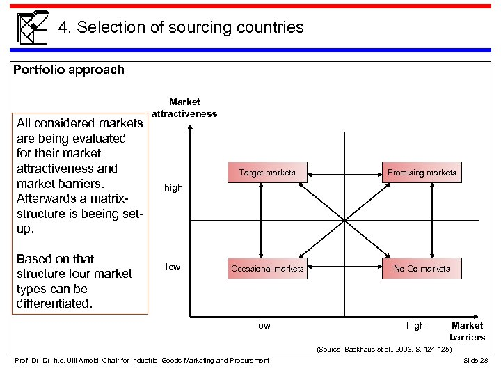 4. Selection of sourcing countries Portfolio approach All considered markets are being evaluated for