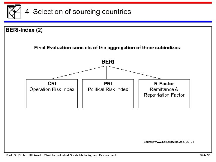 4. Selection of sourcing countries BERI-Index (2) Final Evaluation consists of the aggregation of