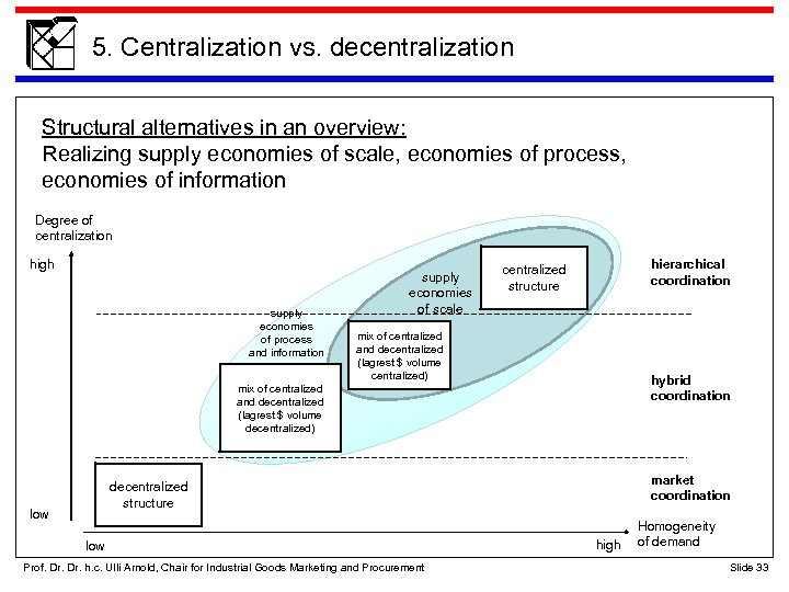 5. Centralization vs. decentralization Structural alternatives in an overview: Realizing supply economies of scale,