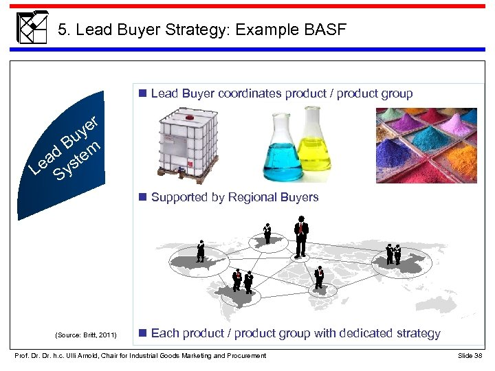 5. Lead Buyer Strategy: Example BASF Lead buyer system for Product Focus Groups n