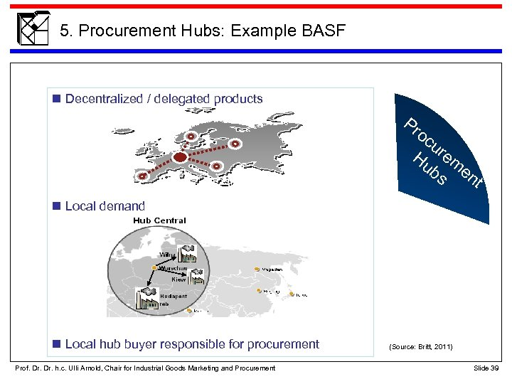 5. Procurement Hubs: Example BASF Procurement hubs for non-focus products n Decentralized / delegated