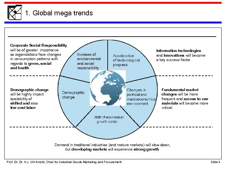 1. Global mega trends Corporate Social Responsibility will be of greater importance as organizations
