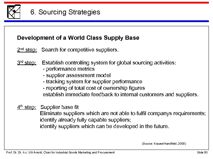 6. Sourcing Strategies Development of a World Class Supply Base 2 nd step: Search