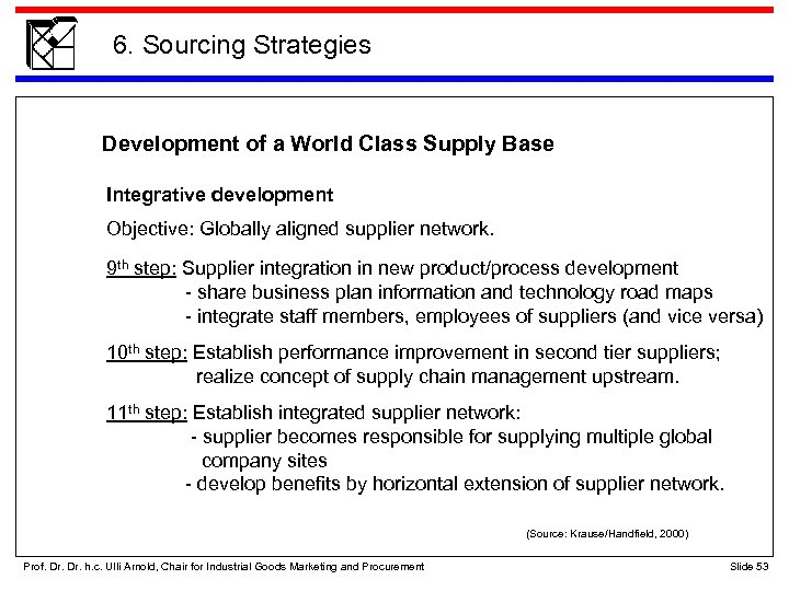 6. Sourcing Strategies Development of a World Class Supply Base Integrative development Objective: Globally