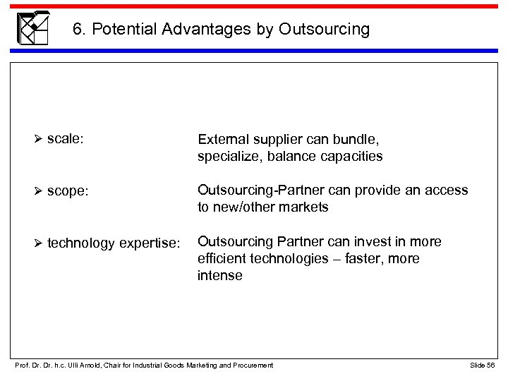 6. Potential Advantages by Outsourcing scale: External supplier can bundle, specialize, balance capacities scope: