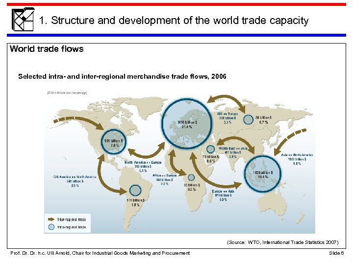 1. Structure and development of the world trade capacity World trade flows Selected intra-