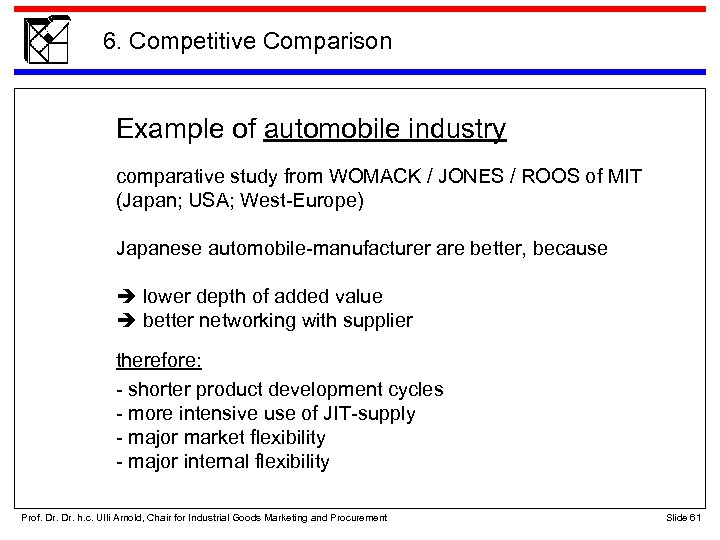 6. Competitive Comparison Example of automobile industry comparative study from WOMACK / JONES /