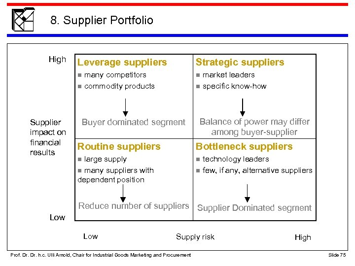 8. Supplier Portfolio High Strategic suppliers n many competitors n market leaders n commodity