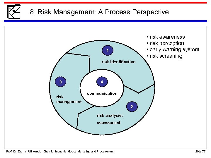8. Risk Management: A Process Perspective • risk awareness • risk perception • early
