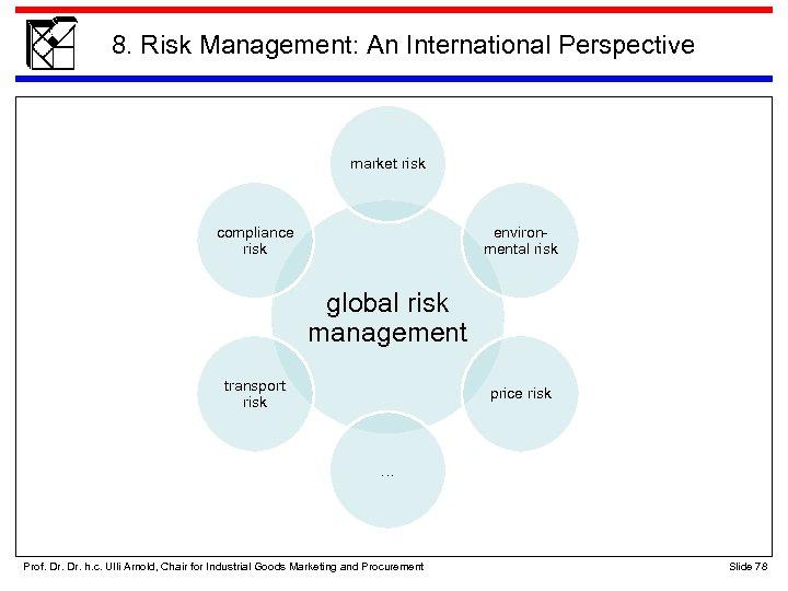 8. Risk Management: An International Perspective market risk compliance risk environmental risk global risk