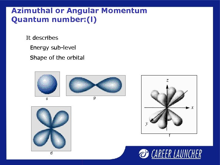 Azimuthal or Angular Momentum Quantum number: (l) It describes Energy sub-level Shape of the
