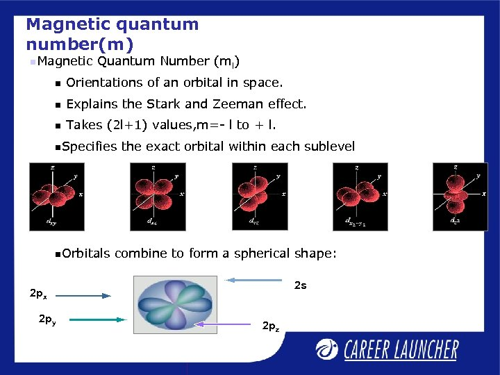 Magnetic quantum number(m) Magnetic Quantum Number (ml) Orientations of an orbital in space. Explains