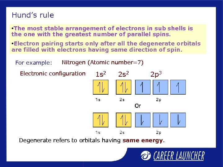 Hund's rule • The most stable arrangement of electrons in sub shells is the