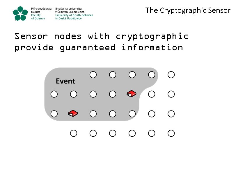 The Cryptographic Sensor nodes with cryptographic provide guaranteed information