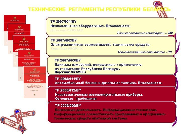ТЕХНИЧЕСКИЕ РЕГЛАМЕНТЫ РЕСПУБЛИКИ БЕЛАРУСЬ ТР 2007/001/BY Низковольтное оборудование. Безопасность Директива 2006/95/ЕС Взаимосвязанные стандарты –