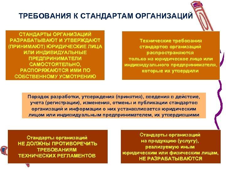 ТРЕБОВАНИЯ К СТАНДАРТАМ ОРГАНИЗАЦИЙ СТАНДАРТЫ ОРГАНИЗАЦИЙ РАЗРАБАТЫВАЮТ И УТВЕРЖДАЮТ (ПРИНИМАЮТ) ЮРИДИЧЕСКИЕ ЛИЦА ИЛИ ИНДИВИДУАЛЬНЫЕ