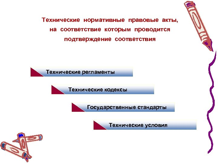 Технические нормативные правовые акты, на соответствие которым проводится подтверждение соответствия Технические регламенты Технические кодексы