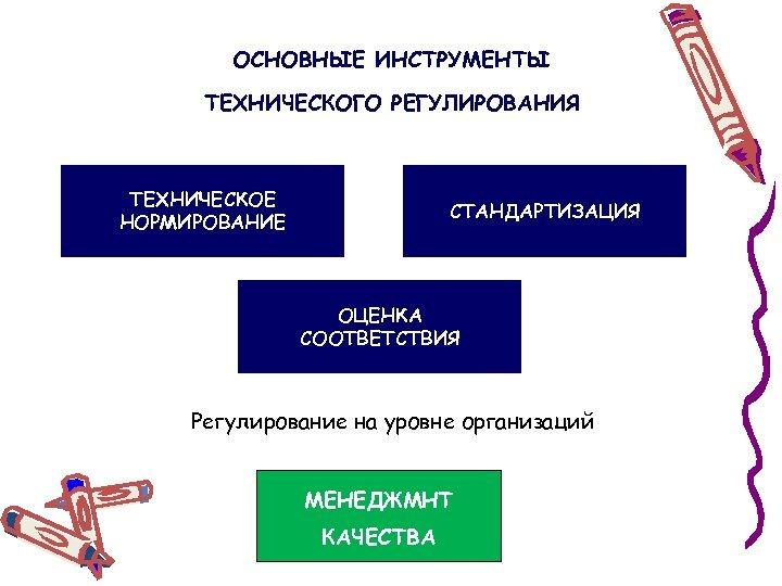 ОСНОВНЫЕ ИНСТРУМЕНТЫ ТЕХНИЧЕСКОГО РЕГУЛИРОВАНИЯ ТЕХНИЧЕСКОЕ НОРМИРОВАНИЕ СТАНДАРТИЗАЦИЯ ОЦЕНКА СООТВЕТСТВИЯ Регулирование на уровне организаций МЕНЕДЖМНТ