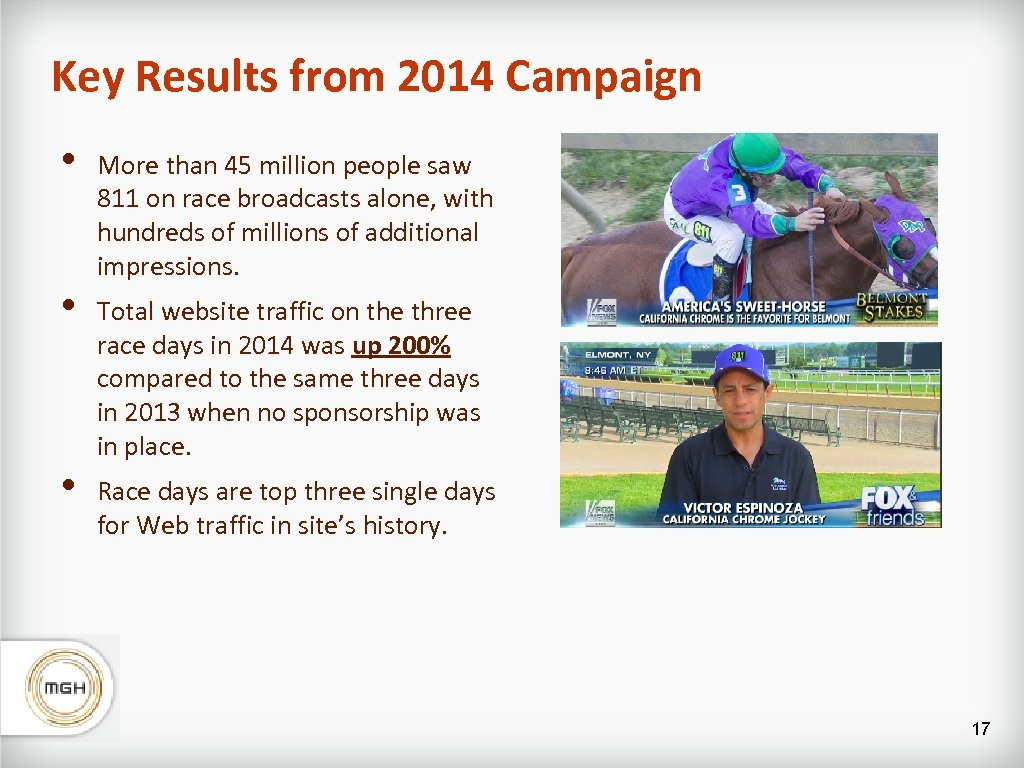 Key Results from 2014 Campaign • • • More than 45 million people saw