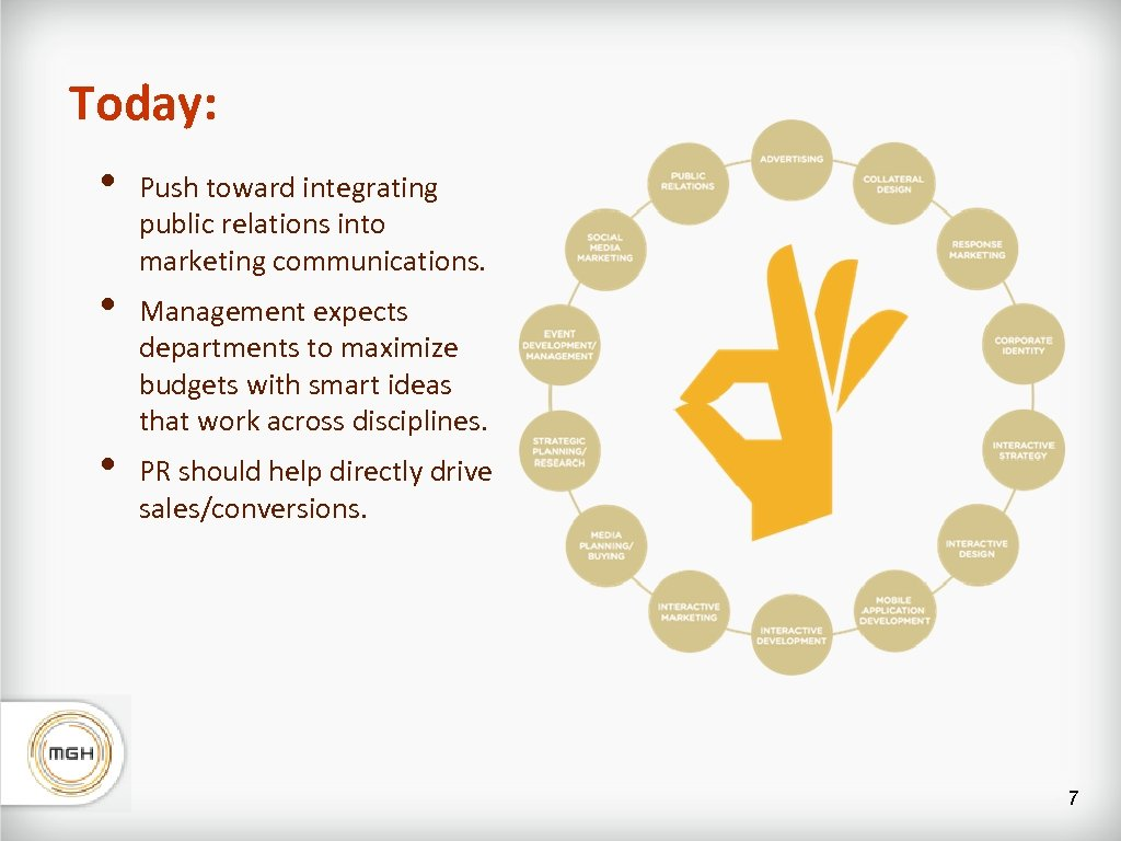 Today: • • • Push toward integrating public relations into marketing communications. Management expects