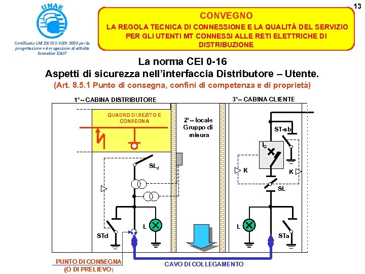 13 CONVEGNO Certificato UNI EN ISO 9001: 2000 per la progettazione ed erogazione di
