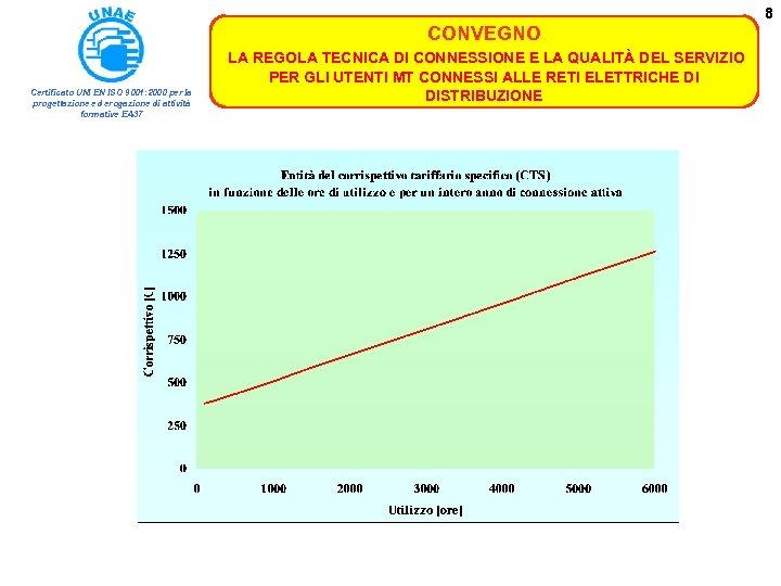 8 CONVEGNO Certificato UNI EN ISO 9001: 2000 per la progettazione ed erogazione di