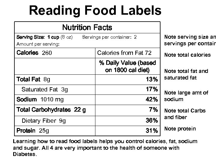 Reading Food Labels Nutrition Facts Serving Size: 1 cup (8 oz) Amount per serving: