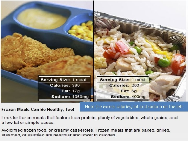 Note the excess calories, fat and sodium on the left