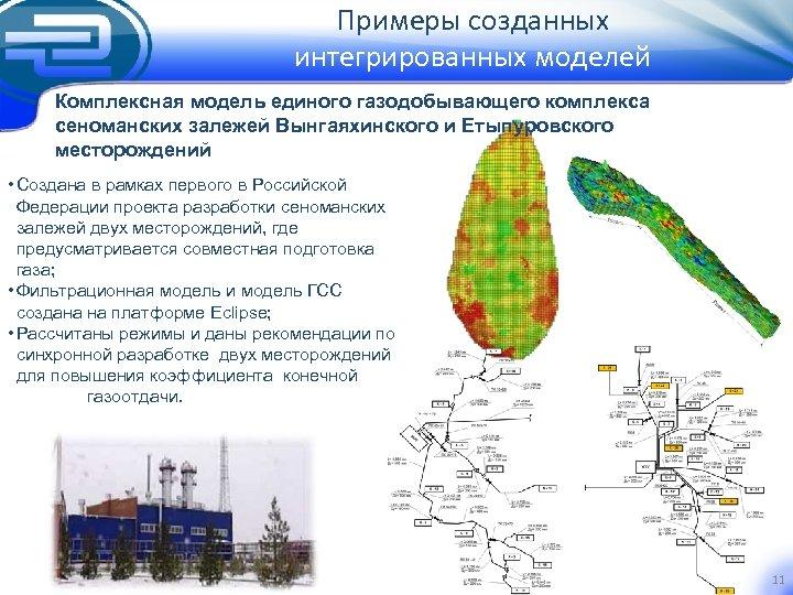 Примеры созданных интегрированных моделей Комплексная модель единого газодобывающего комплекса сеноманских залежей Вынгаяхинского и Етыпуровского