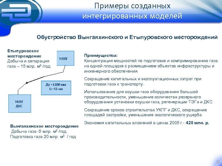 Примеры созданных интегрированных моделей Обустройство Вынгаяхинского и Етыпуровского месторождений Етыпуровское месторождение Добыча и сепарация