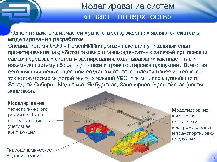 Моделирование систем «пласт - поверхность» Одной из важнейших частей «умного месторождения» являются системы моделирования