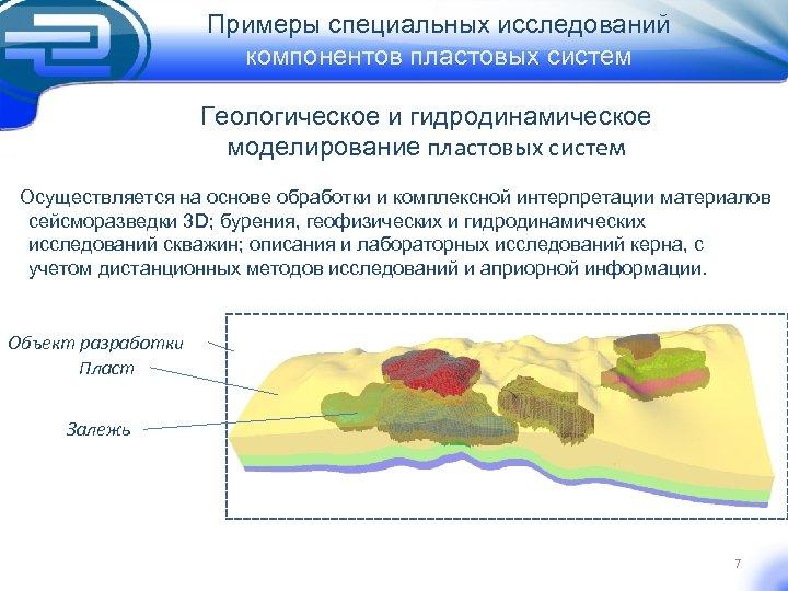Примеры специальных исследований компонентов пластовых систем Геологическое и гидродинамическое моделирование пластовых систем Осуществляется на