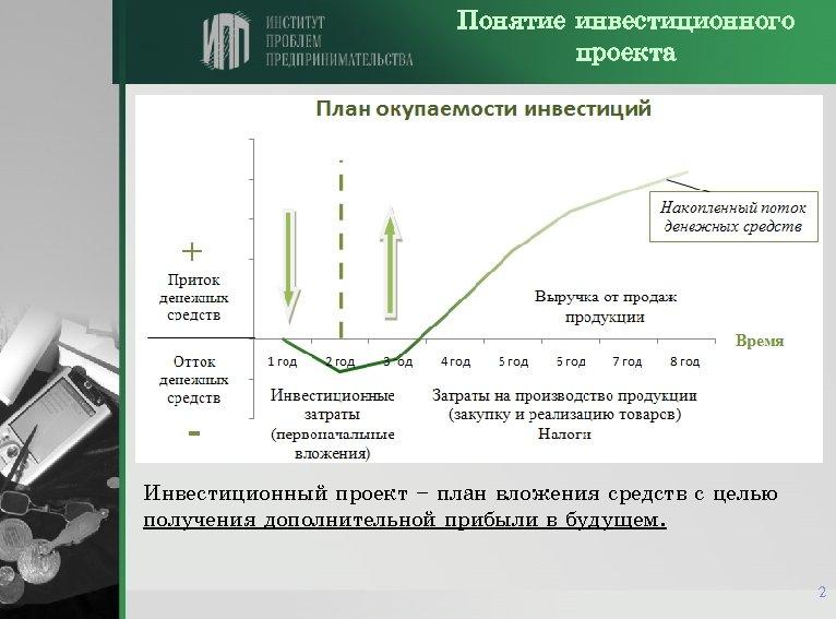 Понятие инвестиционного проекта Инвестиционный проект – план вложения средств с целью получения дополнительной прибыли