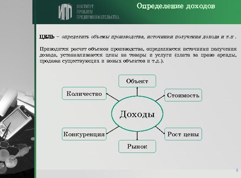 Определение доходов ЦЕЛЬ – определить объемы производства, источники получения дохода и т. п. Приводится