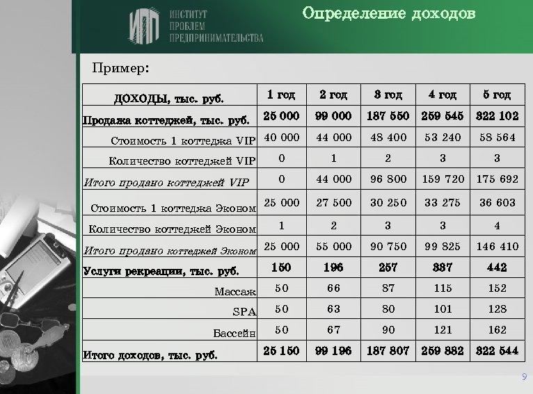 Определение доходов Пример: ДОХОДЫ, тыс. руб. 1 год 2 год 3 год 4 год