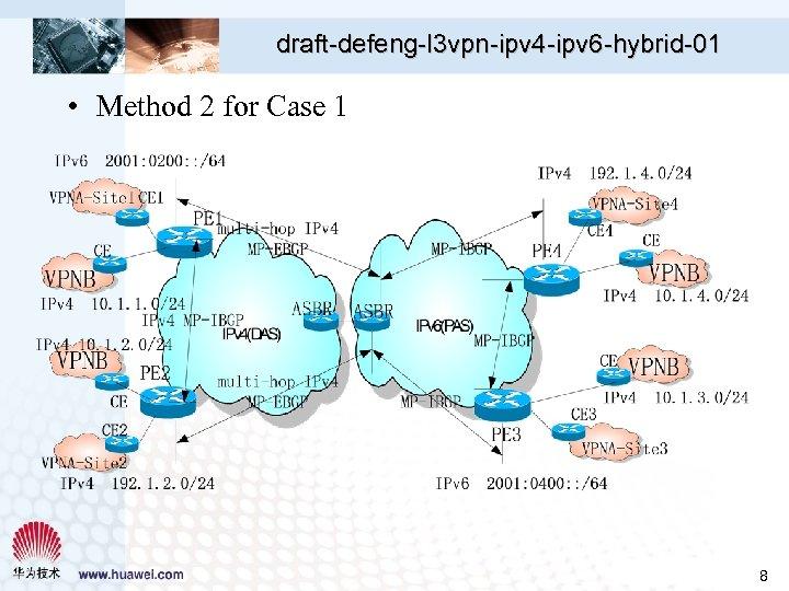 draft-defeng-l 3 vpn-ipv 4 -ipv 6 -hybrid-01 • Method 2 for Case 1 8