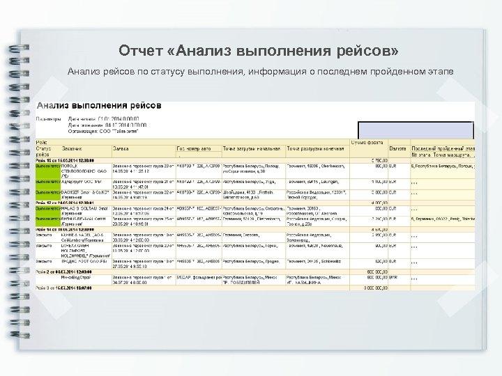 Отчет «Анализ выполнения рейсов» Анализ рейсов по статусу выполнения, информация о последнем пройденном этапе