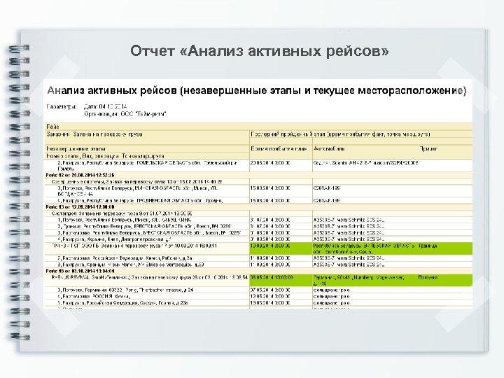 Отчет «Анализ активных рейсов»