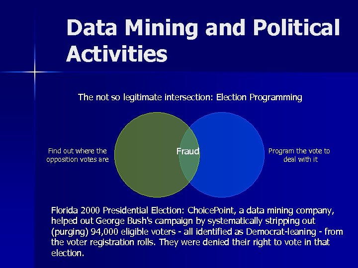 Data Mining and Political Activities The not so legitimate intersection: Election Programming Find out