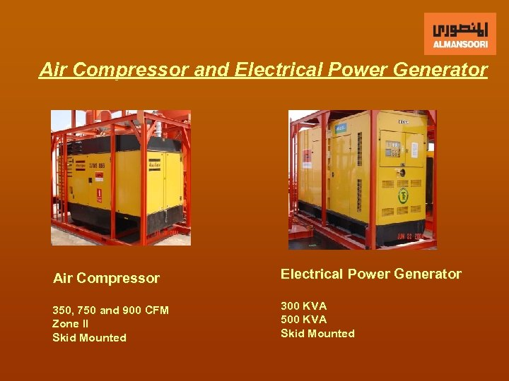 Air Compressor and Electrical Power Generator Air Compressor Electrical Power Generator 350, 750 and