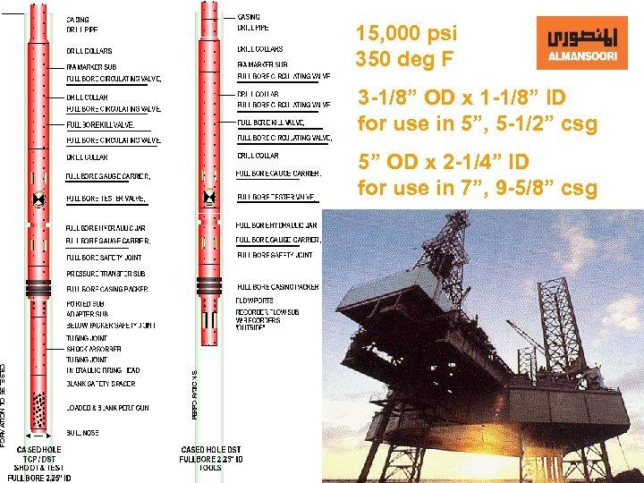"15, 000 psi 350 deg F 3 -1/8"" OD x 1 -1/8"" ID for"