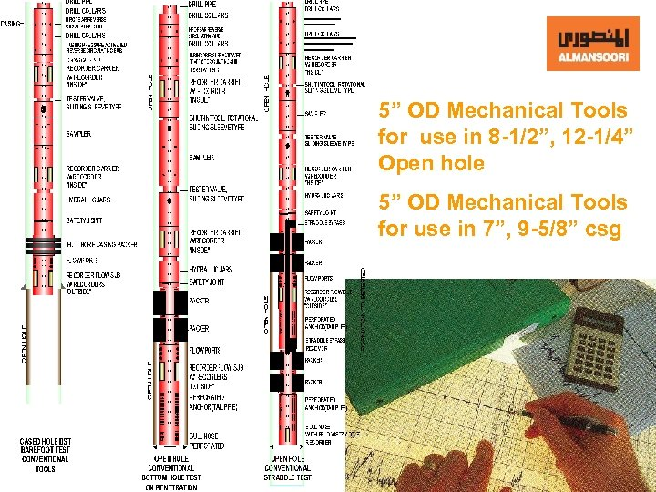 """5"""" OD Mechanical Tools for use in 8 -1/2"""", 12 -1/4"""" Open hole 5"""""""