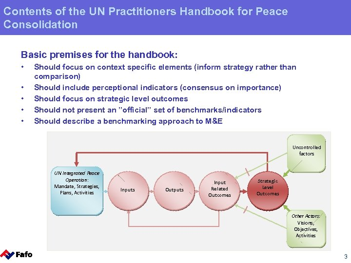 Contents of the UN Practitioners Handbook for Peace Consolidation Basic premises for the handbook: