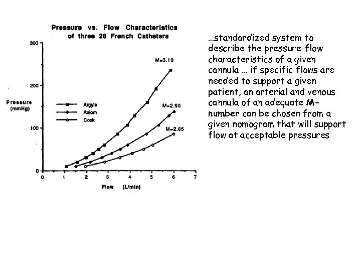…standardized system to describe the pressure-flow characteristics of a given cannula … if specific