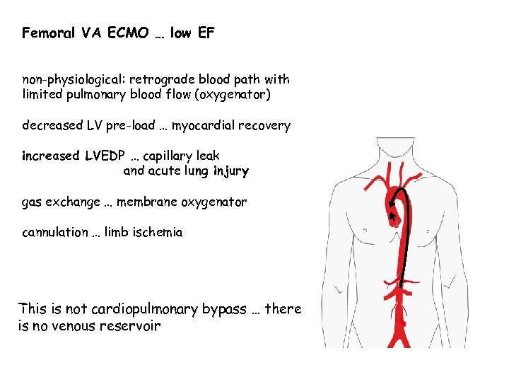Femoral VA ECMO … low EF non-physiological: retrograde blood path with limited pulmonary blood