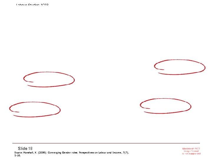 Labour Studies 1 C 03 Slide 18 Source: Marshall, K. (2006). Converging Gender roles.