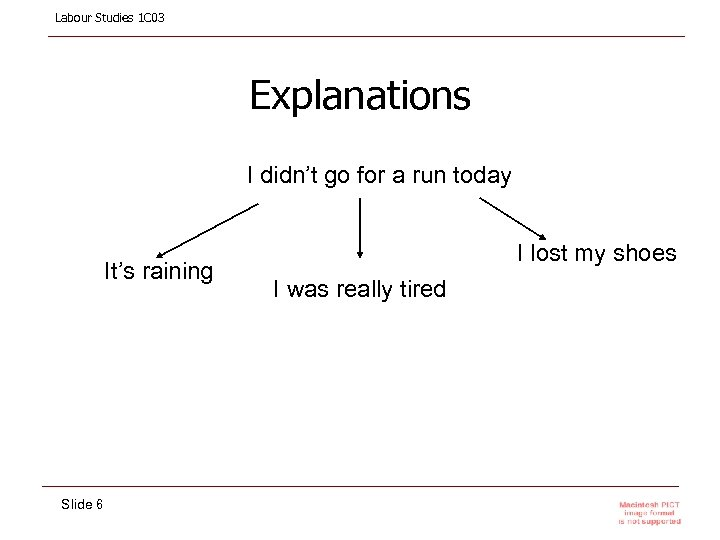 Labour Studies 1 C 03 Explanations I didn't go for a run today It's