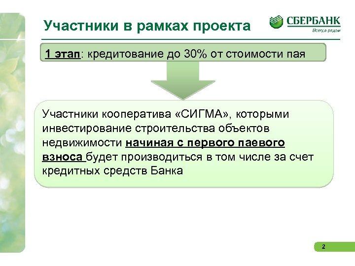 Участники в рамках проекта 1 этап: кредитование до 30% от стоимости пая Участники кооператива