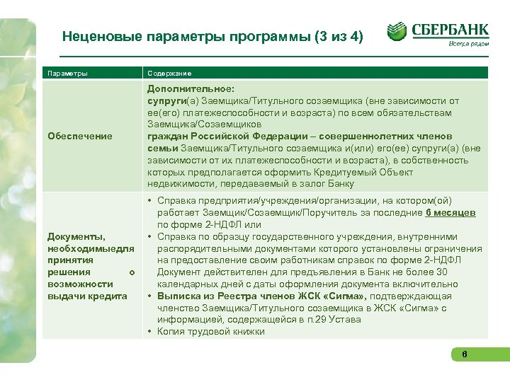 Неценовые параметры программы (3 из 4) Параметры Содержание Обеспечение Дополнительное: супруги(а) Заемщика/Титульного созаемщика (вне